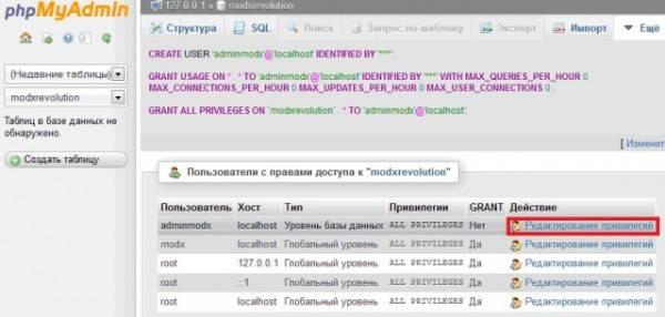 phpMyAdmin привелегии пользователя