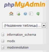 phpMyAdmin список созданных баз данных