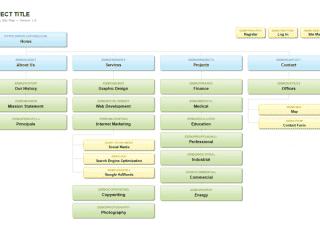 пример html карты сайта созданной пакетом visualSitemap