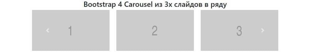 Bootstrap 4 Carousel из 3х слайдов в ряду