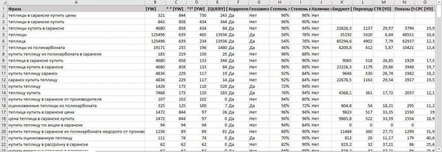 Семантика со всеми данными