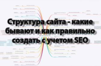 Структура сайта - какие бывают и как правильно создать с учетом SEO