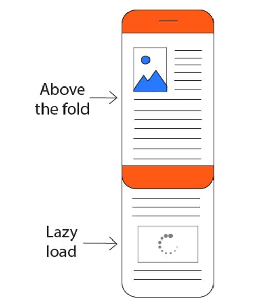Вверху и в нижней части страницы