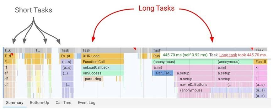 Долгие задачи в Chrome DevTools